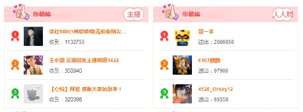"""YY三大男主播对战周星""""你最棒"""""""