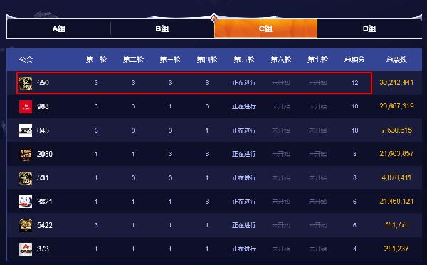 開局四連勝!舞帝550大勝DZ845!