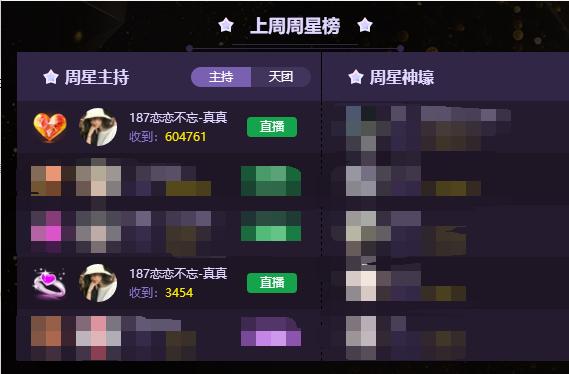 真真周星十连冠•夺冠王!