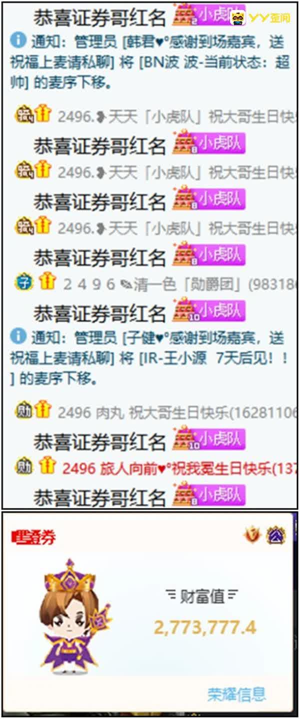 王冕生日庆,总榜破247万元
