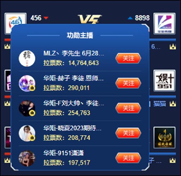 YY日报:老李大庆生,平生赚3亿