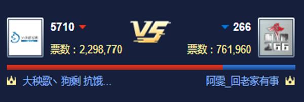 循环PK赛!大秧歌对战桐门获胜