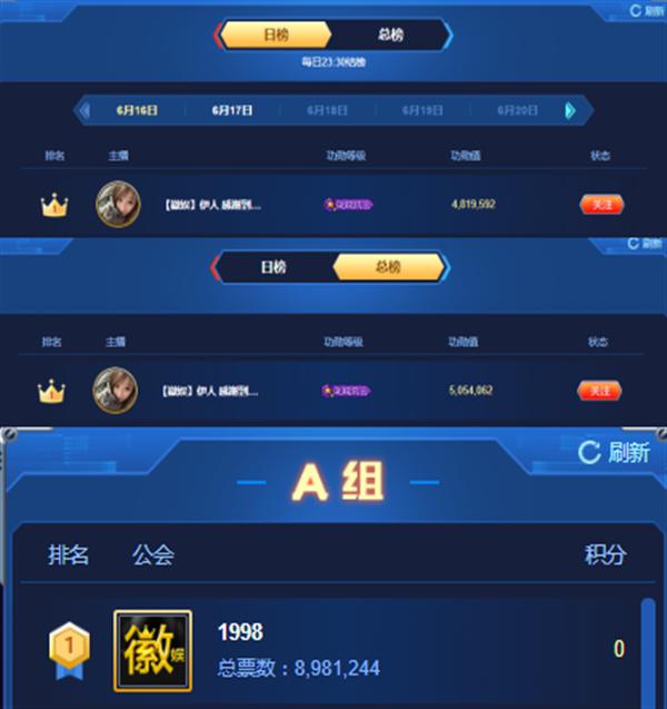 伊人双庆典:榜近百万,众星聚!