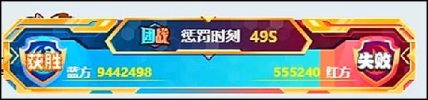 YY日报:晨文再激战,哈哥刷红名