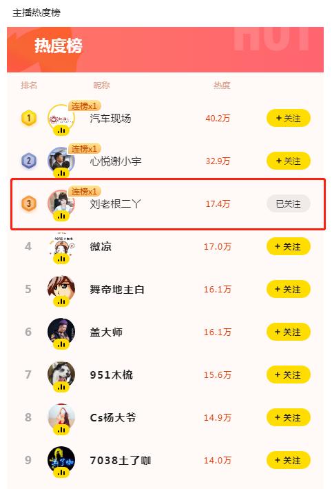 逗趣女王二丫回归直播挺进TOP3